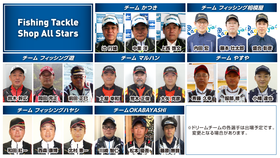 Fishing Tackle Shop All Stars